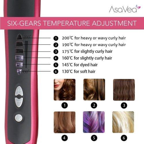 Asavea Brush Straightener review: temperatures
